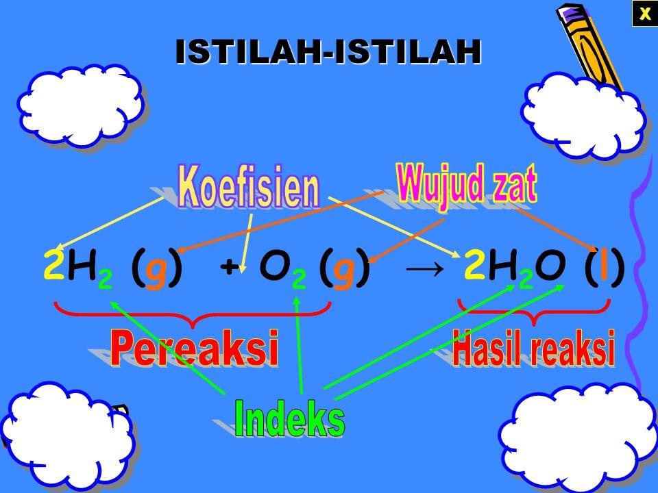 16 PERSAMAAN REAKSI Persamaan reaksi ialah cara penulisan suatu perubahan kimia atau reaksi kimia menggunakan rumus kimia berdasarkan azas kesetaraan