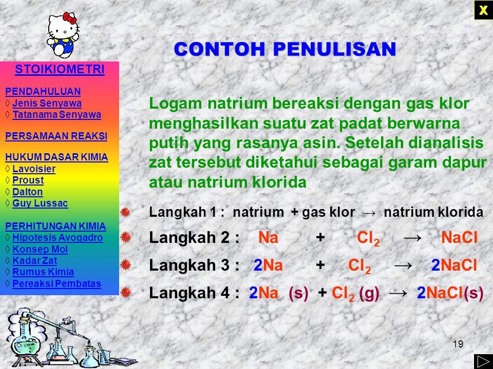 18 LANGKAH-LANGKAH PENULISAN 1.Menulis zat-zat yang terlibat dalam reaksi 2. Menulis rumus kimia zat-zat yang terlibat dalam reaksi 3.Menyetarakan per