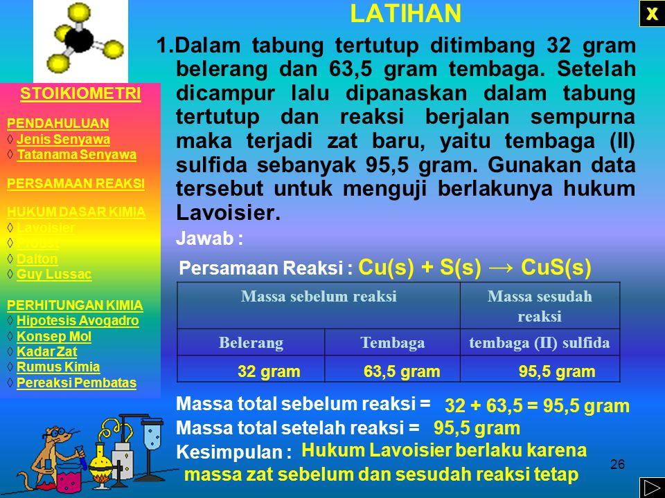 25 HUKUM DASAR KIMIA HUKUM LAVOISIER (hukum kekekalan massa) XXXX Dalam suatu reaksi kimia, massa zat sebelum dan sesudah reaksi tidak berubah STOIKIOMETRI PENDAHULUAN ◊ Jenis Senyawa Jenis Senyawa ◊ Tatanama Senyawa Tatanama Senyawa PERSAMAAN REAKSI HUKUM DASAR KIMIA ◊ LavoisierLavoisier ◊ ProustProust ◊ DaltonDalton ◊ Guy LussacGuy Lussac PERHITUNGAN KIMIA ◊ Hipotesis Avogadro Hipotesis Avogadro ◊ Konsep MolKonsep Mol ◊ Kadar ZatKadar Zat ◊ Rumus KimiaRumus Kimia ◊ Pereaksi PembatasPereaksi Pembatas