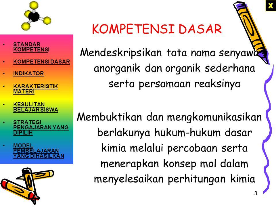 KOMPETENSI DASAR Mendeskripsikan tata nama senyawa anorganik dan organik sederhana serta persamaan reaksinya Membuktikan dan mengkomunikasikan berlakunya hukum-hukum dasar kimia melalui percobaan serta menerapkan konsep mol dalam menyelesaikan perhitungan kimia 3 STANDAR KOMPETENSISTANDAR KOMPETENS KOMPETENSI DASAR INDIKATOR KARAKTERISTIK MATERIKARAKTERISTIK MATERI KESULITAN BELAJAR SISWAKESULITAN BELAJAR SISWA STRATEGI PENGAJARAN YANG DIPILIHSTRATEGI PENGAJARAN YANG DIPILIH MODEL PEMBELAJARAN YANG DIHASILKANMODEL PEMBELAJARAN YANG DIHASILKAN XXXX