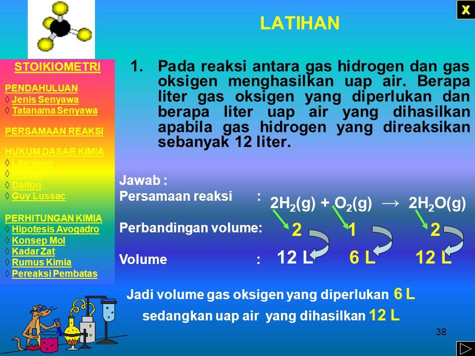 37 HUKUM GAY LUSSAC (hukum perbandingan volume) XXXX HUKUM DASAR KIMIA Apabila diukur pada suhu dan tekanan yang sama, maka perbandingan volume gas yang bereaksi dan hasil reaksi merupakan bilangan bulat dan sederhana Dalam reaksi kimia perbandingan volume gas = perbandingan koefisien STOIKIOMETRI PENDAHULUAN ◊ Jenis Senyawa Jenis Senyawa ◊ Tatanama Senyawa Tatanama Senyawa PERSAMAAN REAKSI HUKUM DASAR KIMIA ◊ LavoisierLavoisier ◊ ProustProust ◊ DaltonDalton ◊ Guy LussacGuy Lussac PERHITUNGAN KIMIA ◊ Hipotesis Avogadro Hipotesis Avogadro ◊ Konsep MolKonsep Mol ◊ Kadar ZatKadar Zat ◊ Rumus KimiaRumus Kimia ◊ Pereaksi PembatasPereaksi Pembatas