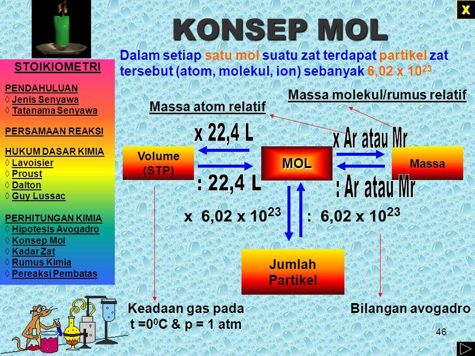 45 Jadi volume gas oksigen yang diperlukan 5 L XXXX LATIHAN 3.