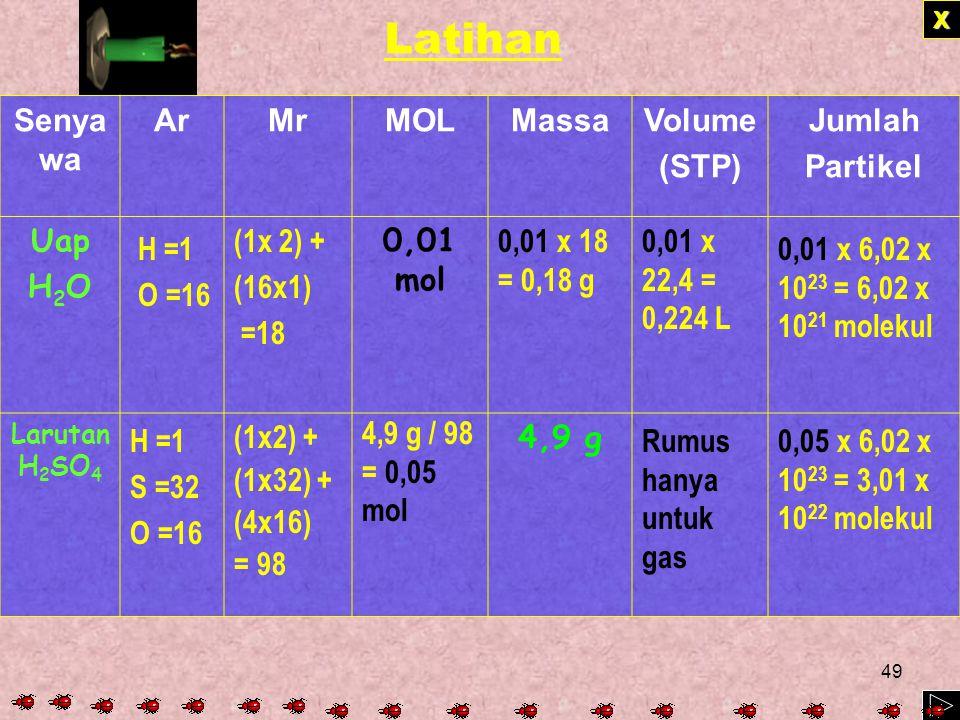 48 Massa molekul relatif (Mr) sama dengan jumlah Ar dari semua massa penyusunnya. Atau Mr Senyawa AB = Ar A + Ar B Contoh : Mr C 2 H 5 OH = (2 x Ar C)