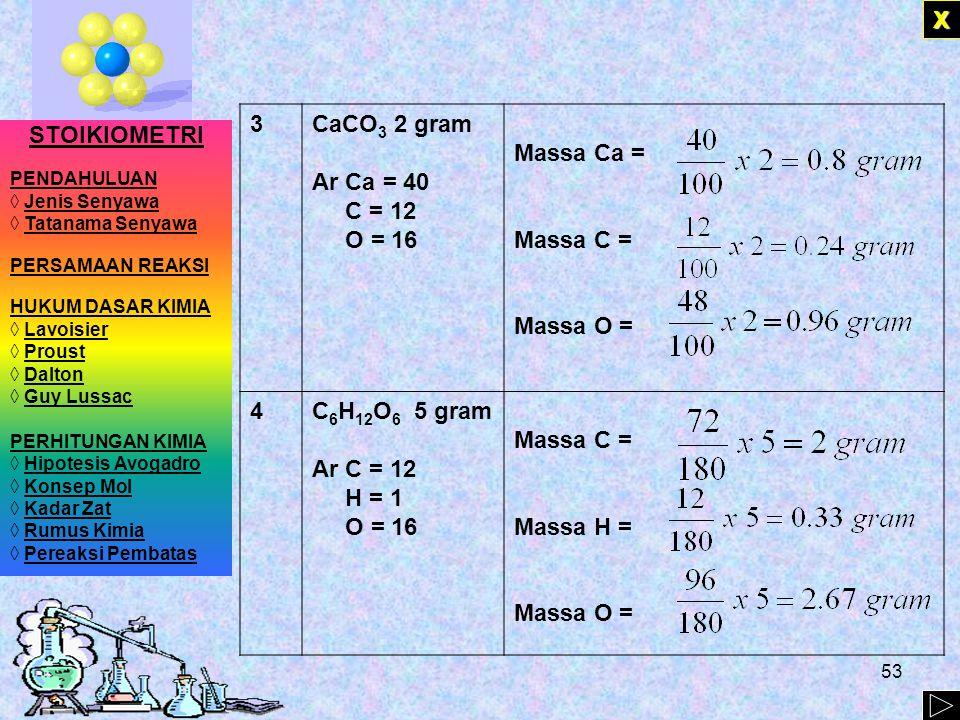 52LATIHAN XXXX No Rumus Kimia Senyawa Kadar Zat Penyusun 1H 2 O Ar H = 1 O = 16 Prosentase H = Prosentase O = 2CO (NH 2 ) 2 Ar C = 12 N = 14 H = 1 Pro
