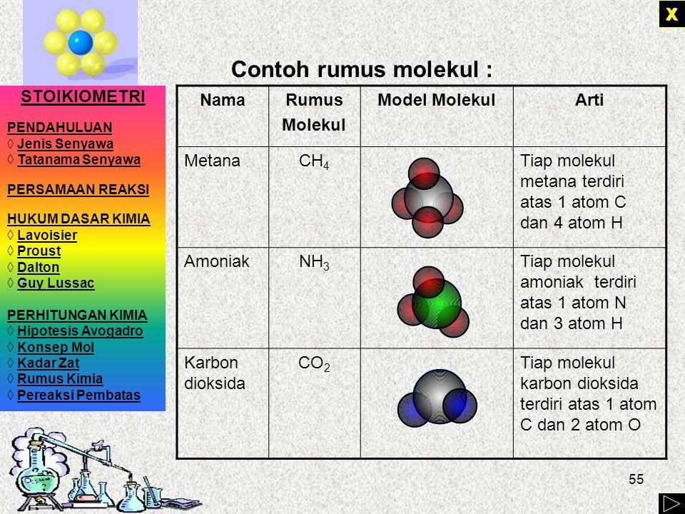54 RUMUS KIMIA Rumus kimia merupakan simbol dari senyawa kimia yang dinyatakan oleh huruf dan angka, rumus kimia menyatakan jenis atom unsur dan jumlah relatif atom-atom yang terdapat di dalam zat itu Rumus Empiris Rumus empiris menyatakan angka perbandingan bilangan bulat terkecil dari jumlah atom dalam suatu senyawa.