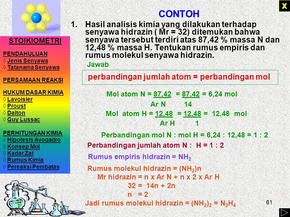 60 LATIHAN XXXX NamaRumus Molekul (RM) Rumus Empiris (RE) Perbandingan Atom-Atom pada RE Heksena C6H6C6H6 Asam oksalat H2C2O4H2C2O4 Dinitrogen tetraok