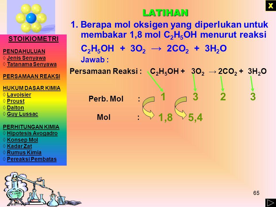 64 PERHITUNGAN BERDASAR PERSAMAAN REAKSI XXXX Koefisien-koefisien dalam suatu persamaan reaksi merupakan angka banding antara mol pereaksi dengan mol hasil reaksi STOIKIOMETRI PENDAHULUAN ◊ Jenis Senyawa Jenis Senyawa ◊ Tatanama Senyawa Tatanama Senyawa PERSAMAAN REAKSI HUKUM DASAR KIMIA ◊ LavoisierLavoisier ◊ ProustProust ◊ DaltonDalton ◊ Guy LussacGuy Lussac PERHITUNGAN KIMIA ◊ Hipotesis Avogadro Hipotesis Avogadro ◊ Konsep MolKonsep Mol ◊ Kadar ZatKadar Zat ◊ Rumus KimiaRumus Kimia ◊ Pereaksi PembatasPereaksi Pembatas