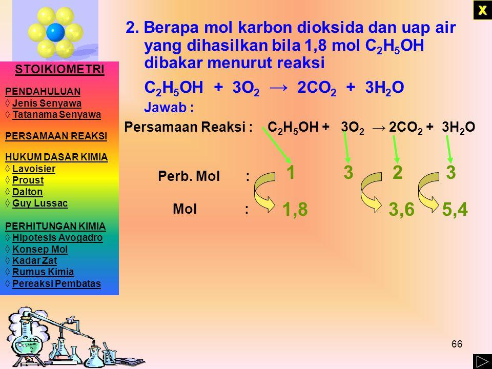 65LATIHAN XXXX 1. Berapa mol oksigen yang diperlukan untuk membakar 1,8 mol C 2 H 5 OH menurut reaksi C 2 H 5 OH + 3O 2 → 2CO 2 + 3H 2 O Jawab : C 2 H