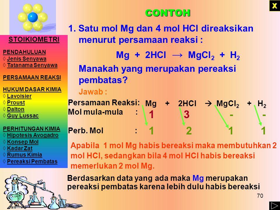 69 PENENTUAN PEREAKSI PEMBATAS Dalam reaksi kimia, pereaksi tidak selalu dicampurkan dalam perbandingan yang tepat sehingga semua pereaksi habis bereaksi Sering terjadi kondisi dimana salah satu pereaksi dalam keadaan berlebih Sehingga salah satu pereaksi sudah habis bereaksi sementara pereaksi lain masih bersisa Pereaksi yang duluan habis bereaksi disebut pereaksi pembatas XXXX STOIKIOMETRI PENDAHULUAN ◊ Jenis Senyawa Jenis Senyawa ◊ Tatanama Senyawa Tatanama Senyawa PERSAMAAN REAKSI HUKUM DASAR KIMIA ◊ LavoisierLavoisier ◊ ProustProust ◊ DaltonDalton ◊ Guy LussacGuy Lussac PERHITUNGAN KIMIA ◊ Hipotesis Avogadro Hipotesis Avogadro ◊ Konsep MolKonsep Mol ◊ Kadar ZatKadar Zat ◊ Rumus KimiaRumus Kimia ◊ Pereaksi PembatasPereaksi Pembatas
