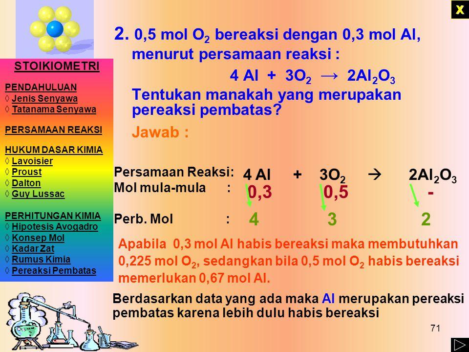 70CONTOH XXXX 1. Satu mol Mg dan 4 mol HCl direaksikan menurut persamaan reaksi : Mg + 2HCl → MgCl 2 + H 2 Manakah yang merupakan pereaksi pembatas? J