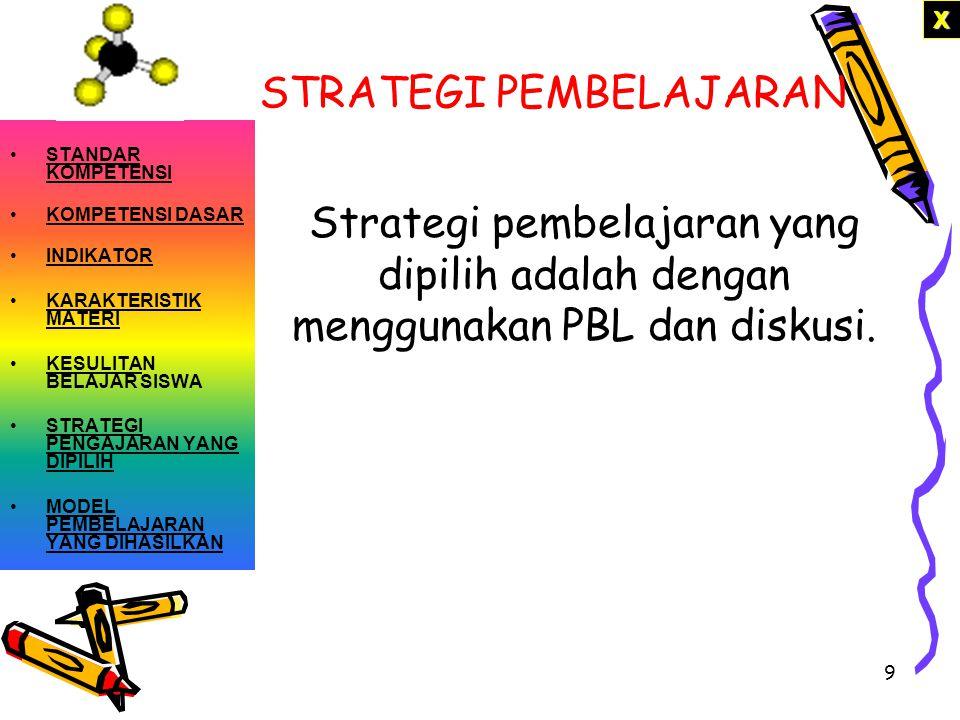 STRATEGI PEMBELAJARAN Strategi pembelajaran yang dipilih adalah dengan menggunakan PBL dan diskusi.