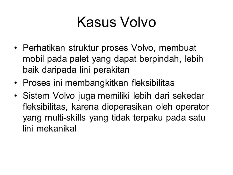 Kasus Volvo Perhatikan struktur proses Volvo, membuat mobil pada palet yang dapat berpindah, lebih baik daripada lini perakitan Proses ini membangkitk
