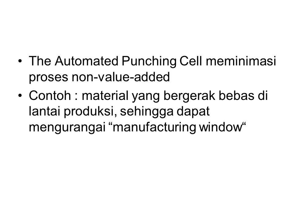 """The Automated Punching Cell meminimasi proses non-value-added Contoh : material yang bergerak bebas di lantai produksi, sehingga dapat mengurangai """"ma"""