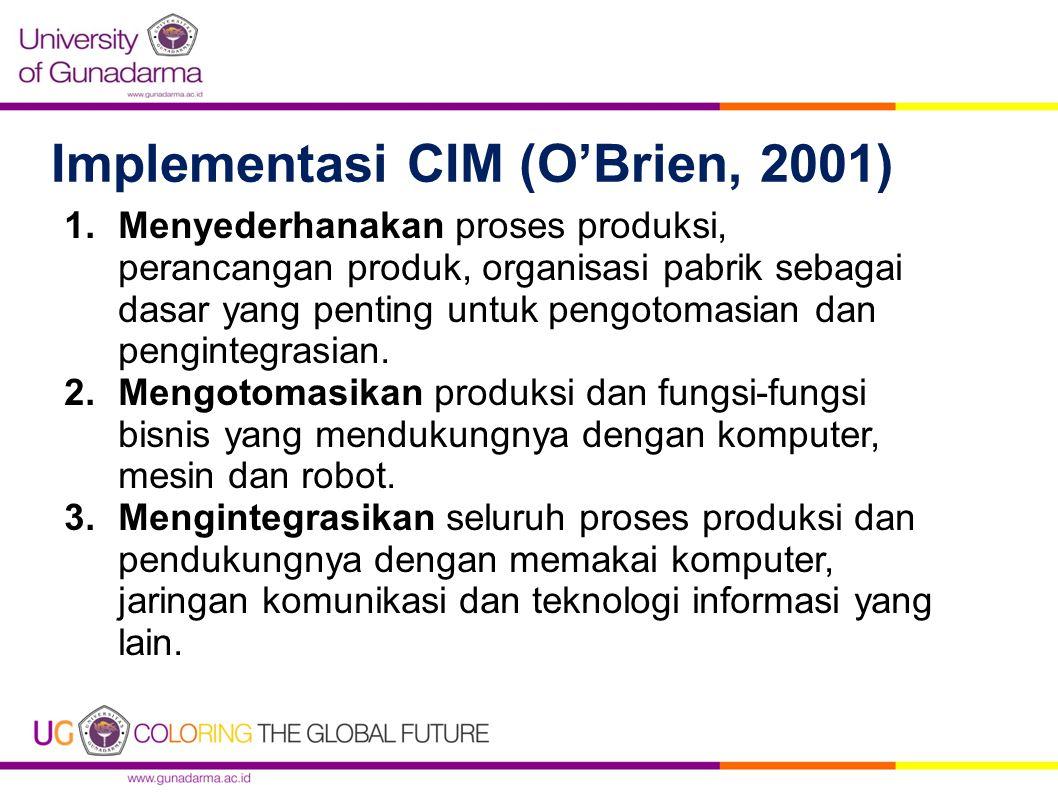 Implementasi CIM (O'Brien, 2001) 1.Menyederhanakan proses produksi, perancangan produk, organisasi pabrik sebagai dasar yang penting untuk pengotomasi