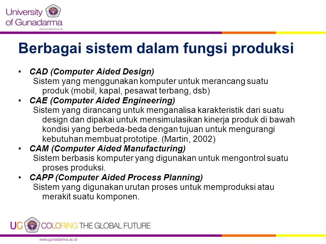 Berbagai sistem dalam fungsi produksi CAD (Computer Aided Design) Sistem yang menggunakan komputer untuk merancang suatu produk (mobil, kapal, pesawat