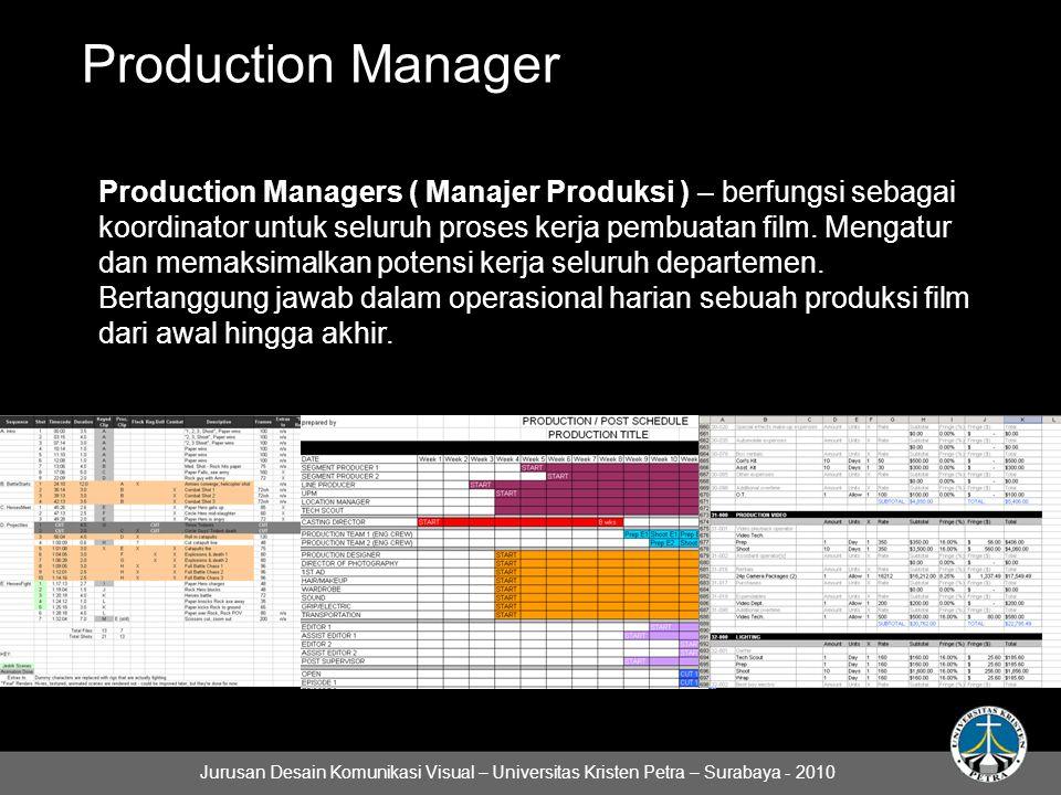 Production Manager Production Managers ( Manajer Produksi ) – berfungsi sebagai koordinator untuk seluruh proses kerja pembuatan film.