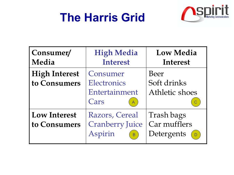 News-Value Harris/Walen Significance (nilai yang cukup besar atau dampak yang luas).
