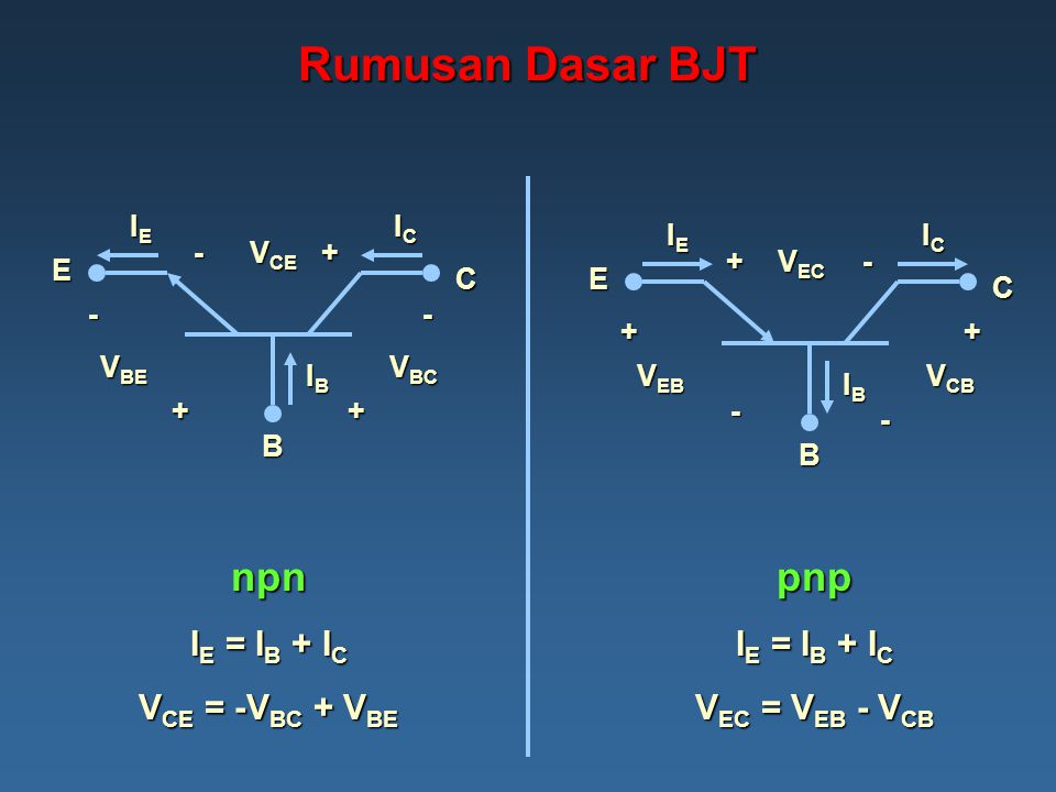 Eber-Moll BJT Model  R = Common-base current gain (in forward active mode)  F = Common-base current gain (in inverse active mode) I ES = Reverse-Saturation Current of B-E Junction I CS = Reverse-Saturation Current of B-C Junction I C =  F I F – I R I B = I E - I C I E = I F -  R I R I F = I ES [exp(qV BE /kT) – 1]I R = I C [exp(qV BC /kT) – 1]  If I ES & I CS are not given, they can be determined using various BJT parameters.