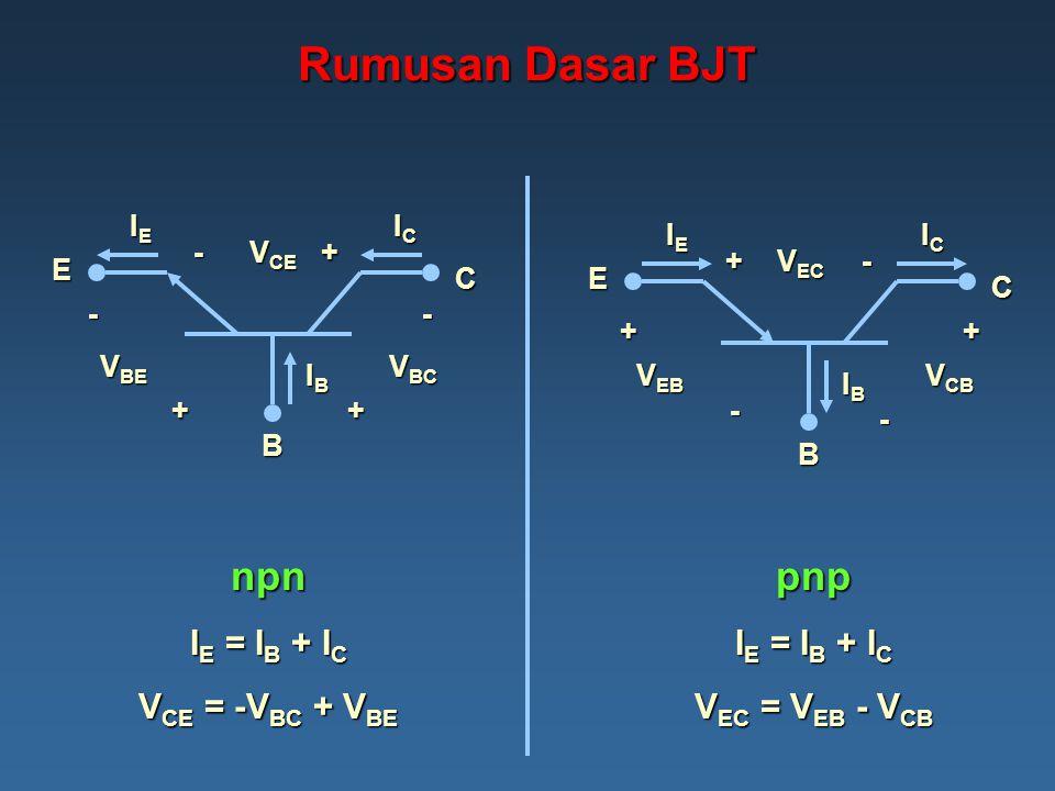 DC  and DC   = Arus penguatan Common-emitter  = Arus penguatan Common-base  = I C  = I C  = I C  = I C I B I E I B I E Hubungan antara dua parameters tersebut adalah:  =   =   =   =   + 1 1 -   + 1 1 - 
