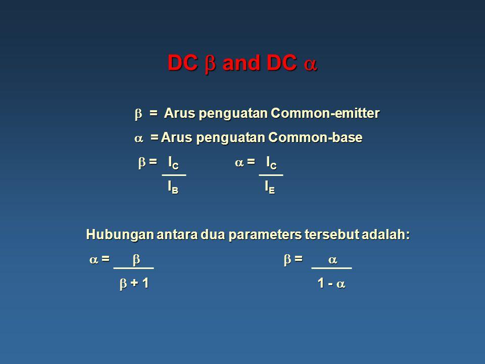 BJT Example Konfigurasi Common-Base Transistor NPN +_ +_ Diketahui : I B = 50  A, I C = 1 mA Hitung : I E, , and  Penyelesaian: I E = I B + I C = 0.05 mA + 1 mA = 1.05 mA b = I C / I B = 1 mA / 0.05 mA = 20  = I C / I E = 1 mA / 1.05 mA = 0.95238  Juga dapat dicari dengan  dengan rumus sebagai berikut.