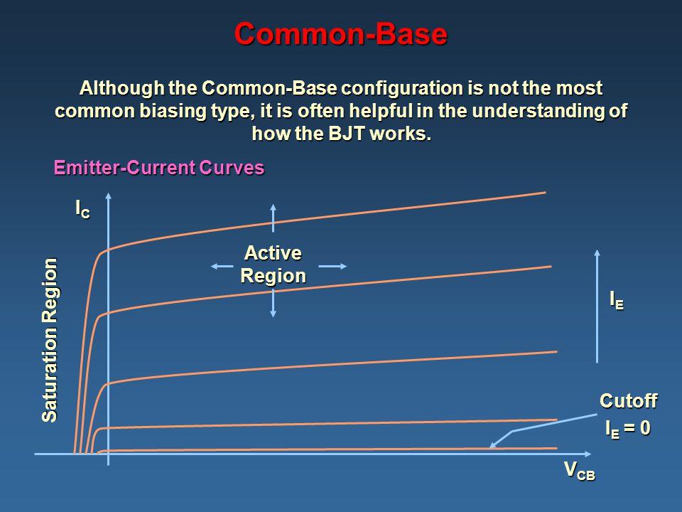 Common-Base Circuit Diagram: NPN Transistor +_+_ ICICICIC IEIEIEIE IBIBIBIB V CB V BE EC B V CE V BE V CB Region of Operation ICICICIC V CE V BE V CB C-B Bias E-B Bias Active IBIBIBIB =V BE +V CE ~0.7V  0V Rev.Fwd.