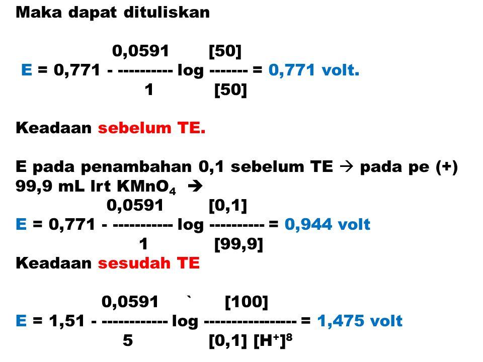 Maka dapat dituliskan 0,0591 [50] E = 0,771 - ---------- log ------- = 0,771 volt. 1 [50] Keadaan sebelum TE. E pada penambahan 0,1 sebelum TE  pada