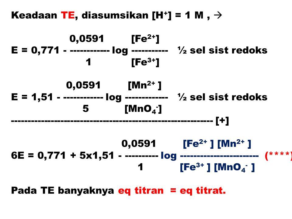 Keadaan TE, diasumsikan [H + ] = 1 M,  0,0591 [Fe 2+ ] E = 0,771 - ------------ log ----------- ½ sel sist redoks 1 [Fe 3+ ] 0,0591 [Mn 2+ ] E = 1,51