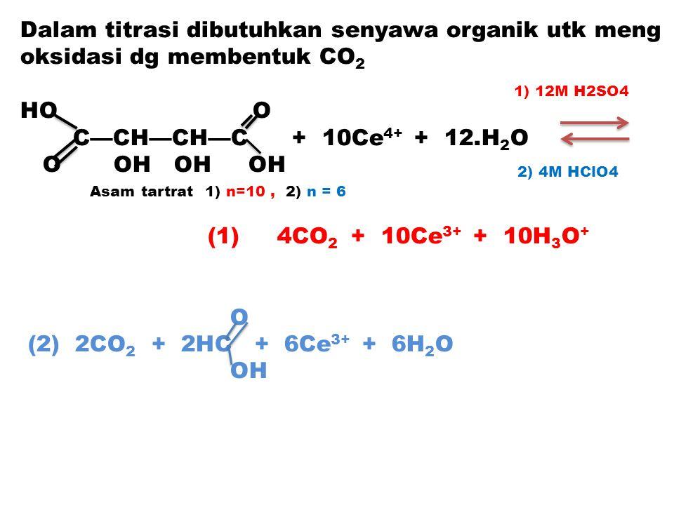 Dalam titrasi dibutuhkan senyawa organik utk meng oksidasi dg membentuk CO 2 1) 12M H2SO4 HO O C—CH—CH—C + 10Ce 4+ + 12.H 2 O O OH OH OH 2) 4M HClO4 A