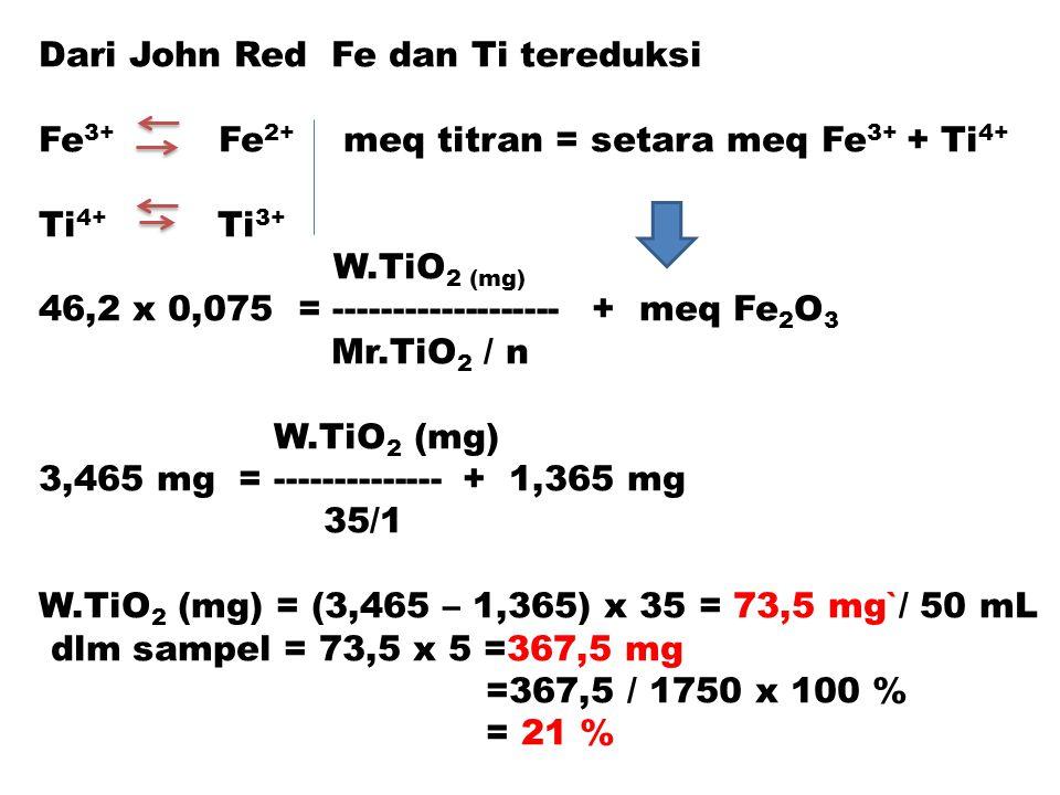 Dari John Red Fe dan Ti tereduksi Fe 3+ Fe 2+ meq titran = setara meq Fe 3+ + Ti 4+ Ti 4+ Ti 3+ W.TiO 2 (mg) 46,2 x 0,075 = ------------------- + meq