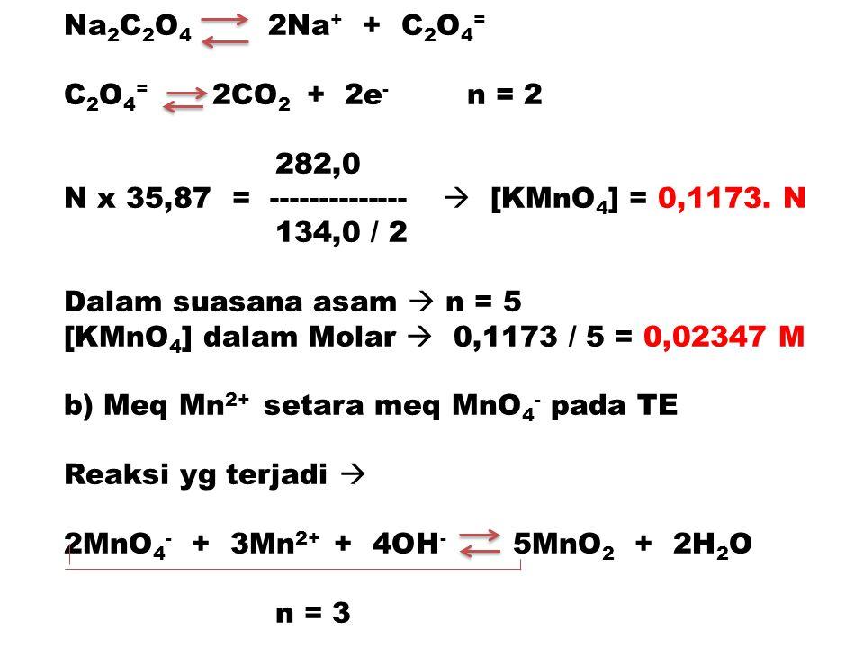 Na 2 C 2 O 4 2Na + + C 2 O 4 = C 2 O 4 = 2CO 2 + 2e - n = 2 282,0 N x 35,87 = --------------  [KMnO 4 ] = 0,1173. N 134,0 / 2 Dalam suasana asam  n