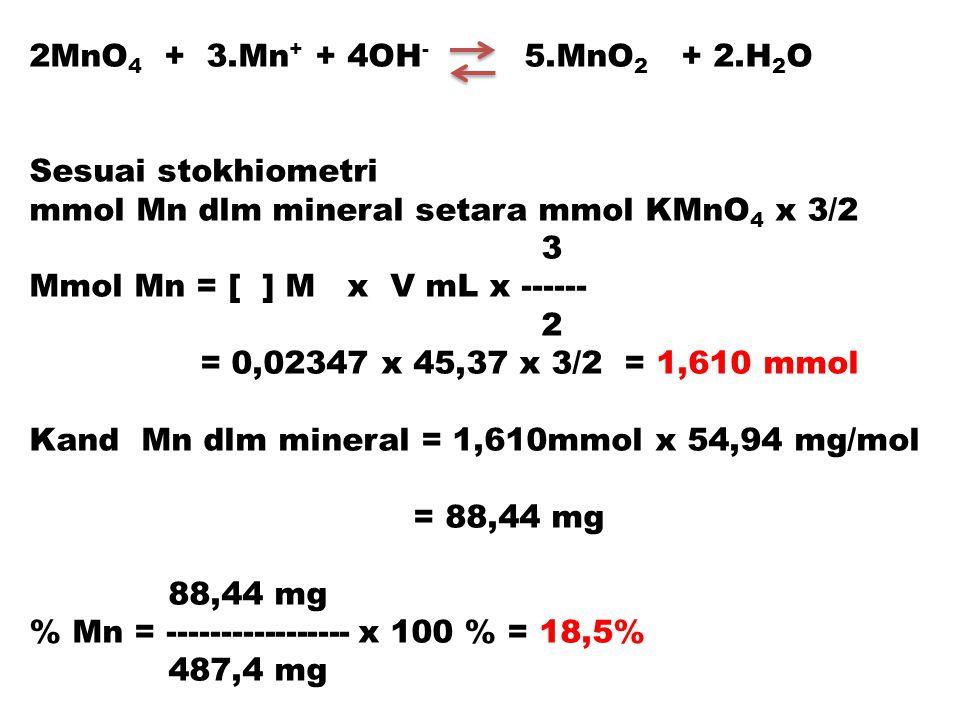 2MnO 4 + 3.Mn + + 4OH - 5.MnO 2 + 2.H 2 O Sesuai stokhiometri mmol Mn dlm mineral setara mmol KMnO 4 x 3/2 3 Mmol Mn = [ ] M x V mL x ------ 2 = 0,023