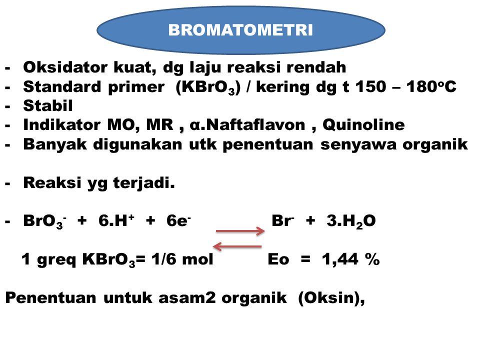 BROMATOMETR I KBrO3 -Oksidator kuat, dg laju reaksi rendah -Standard primer (KBrO 3 ) / kering dg t 150 – 180 o C -Stabil, -Indikator MO, MR, α.Naftaf