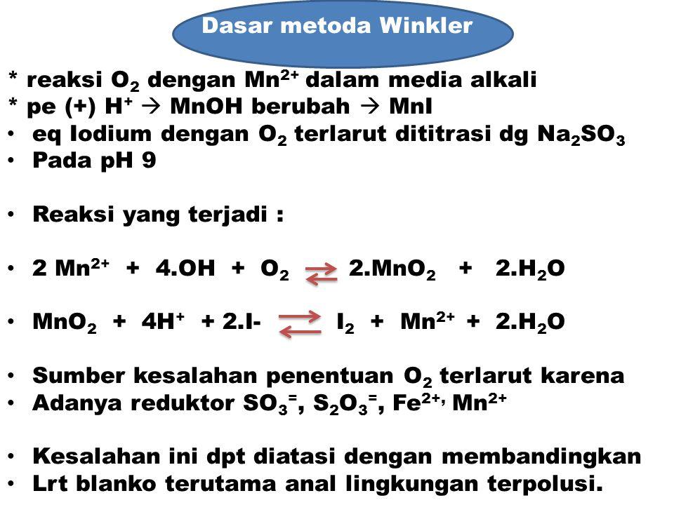 Dasar metoda Winkler * reaksi O 2 dengan Mn 2+ dalam media alkali * pe (+) H +  MnOH berubah  MnI eq Iodium dengan O 2 terlarut dititrasi dg Na 2 SO
