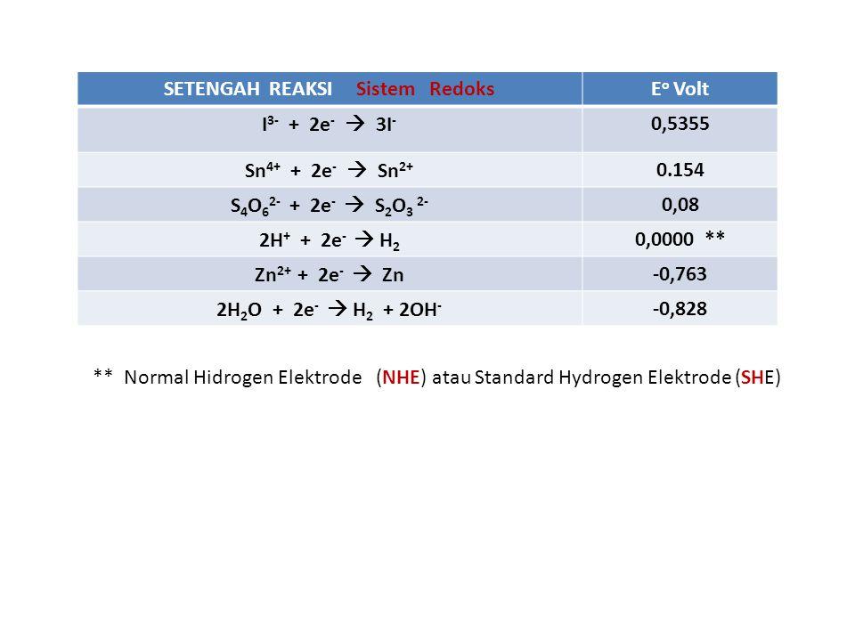 SETENGAH REAKSI Sistem RedoksE o Volt I 3- + 2e -  3I - 0,5355 Sn 4+ + 2e -  Sn 2+ 0.154 S 4 O 6 2- + 2e -  S 2 O 3 2- 0,08 2H + + 2e -  H 2 0,000