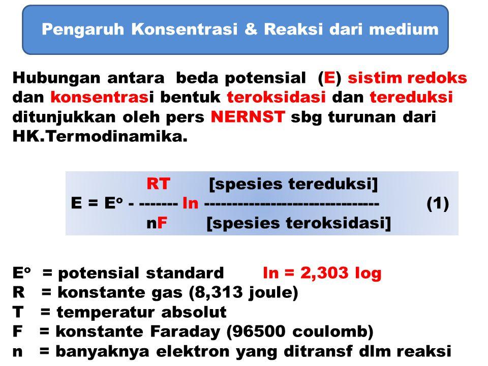 Pemecahan dg tinjauan molar.(M) Standardisasi mengikuti persamaan reaksi 2.MnO 4 - + 5.C 2 O 4 + 6.H 3 O + 2.Mn 2+ + 10.CO 2 + 8.H 2 O mmol KMnO 4 = mmol Na 2 C 2 O 4 x 2/5 = W.Na 2 C 2 O 4 2 282,0 2 -------------------- x ----- = ---------- x ------- = 0,8418 mmol Mr.Na 2 C 2 O 4 5 134,0 5 0,8418 mmol KMnO 4 = [ ] M x V mL = [ ] M x 35,87 0,8418 [KMnO 4 ] M = -------------- = 0,02347 M  5 x 0,02347 = 35,87 0,1173 N.