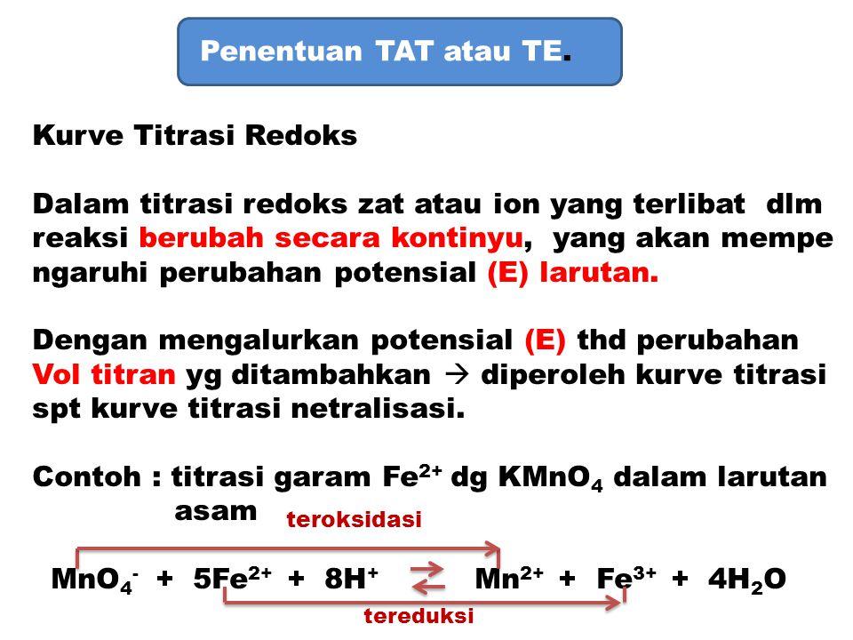 Reaksi yg terjadi reversibel,  larutan akan selalu mengandung kedua ion awal dan ion yang terbentuk selama reaksi, dg kata lain pada tiap tahapan titrasi larutan akan mengandung dua redoks Fe 2+ /Fe 3+ dan MnO 4 - /Mn 2+  untuk menghitung E menggunakan pers 2 atau 3 0,0591 [Fe 2+ ] Pers (2) E = 0,771 – ----------- log ----------- 1 [Fe 3+ ] 0,0591 [Mn 2+ ] Pers (3) E = 1,51 - -------------- log ----------------------- n [MnO 4 - ] [H + ] 8 RT ----- x 2,303 = 0,0591 pers (2) & pers (3) memberikan F hasil yg sama.