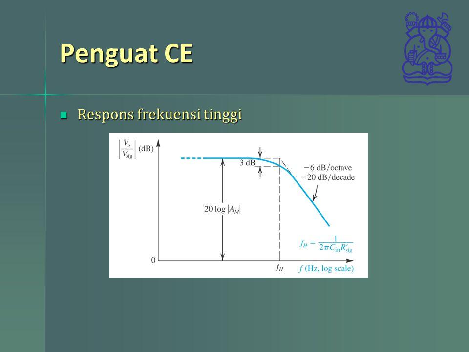 Penguat CE Respons frekuensi tinggi Respons frekuensi tinggi