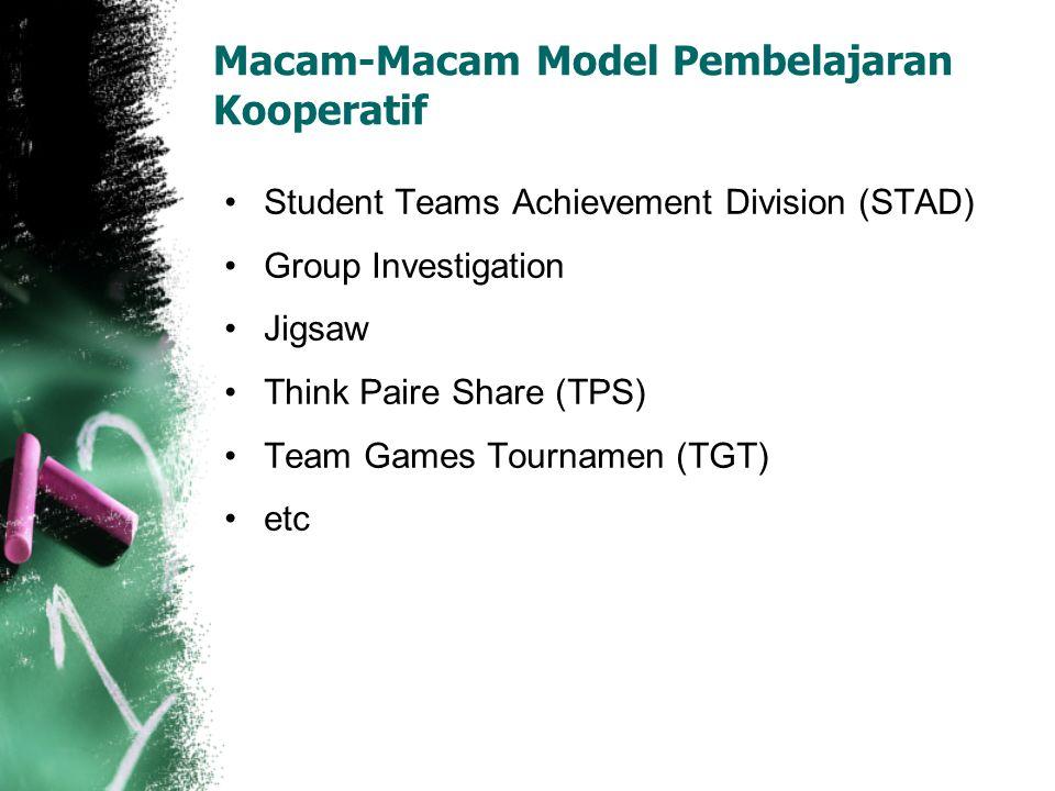 Macam-Macam Model Pembelajaran Kooperatif Student Teams Achievement Division (STAD) Group Investigation Jigsaw Think Paire Share (TPS) Team Games Tour