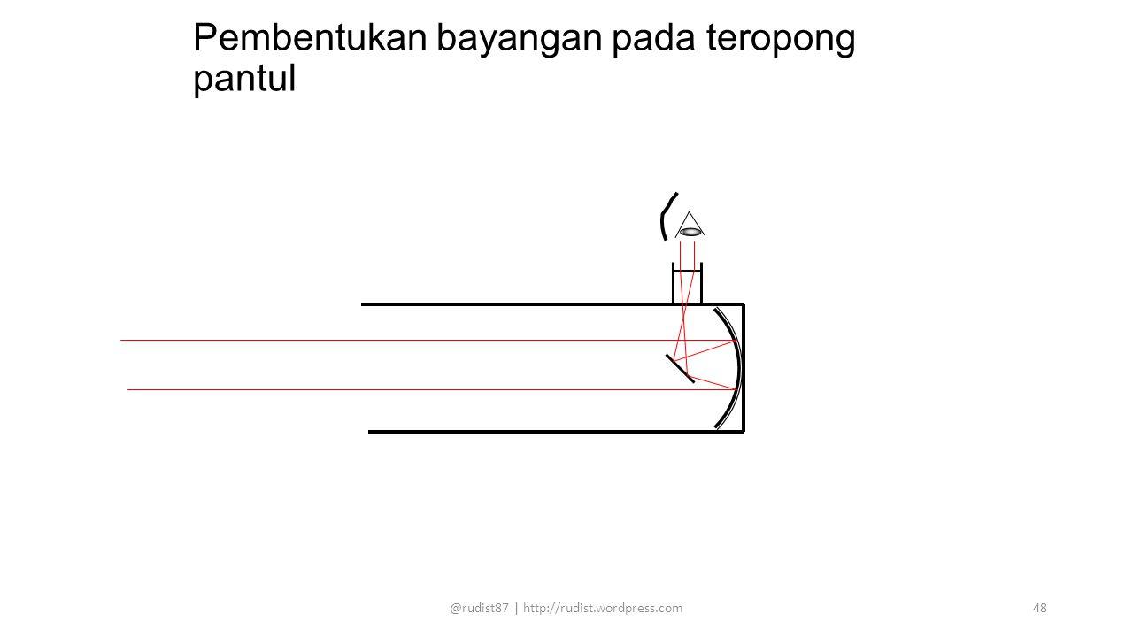 Pembentukan bayangan pada teropong pantul @rudist87 | http://rudist.wordpress.com48