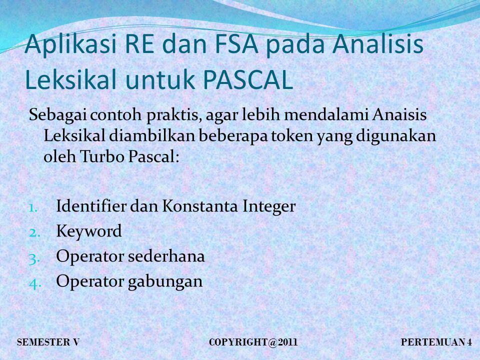Aplikasi RE dan FSA pada Analisis Leksikal untuk PASCAL Sebagai contoh praktis, agar lebih mendalami Anaisis Leksikal diambilkan beberapa token yang digunakan oleh Turbo Pascal: 1.