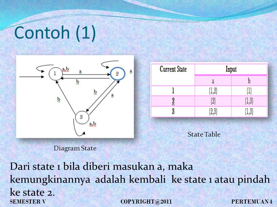 Contoh (1) Diagram State State Table Dari state 1 bila diberi masukan a, maka kemungkinannya adalah kembali ke state 1 atau pindah ke state 2.