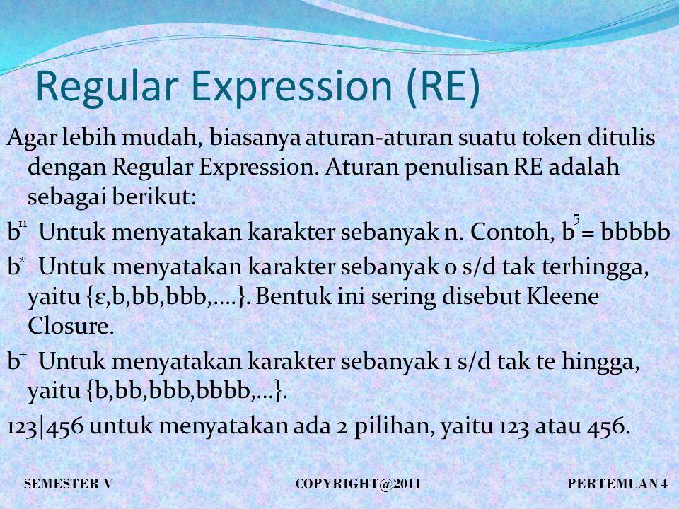Regular Expression (RE) Agar lebih mudah, biasanya aturan-aturan suatu token ditulis dengan Regular Expression.
