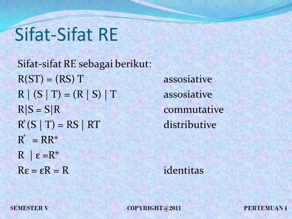 Sifat-Sifat RE Sifat-sifat RE sebagai berikut: R(ST) = (RS) Tassosiative R | (S | T) = (R | S) | Tassosiative R|S = S|Rcommutative R (S | T) = RS | RTdistributive R = RR* R | ε =R* Rε = εR = Ridentitas + + SEMESTER VCOPYRIGHT@2011 PERTEMUAN 4