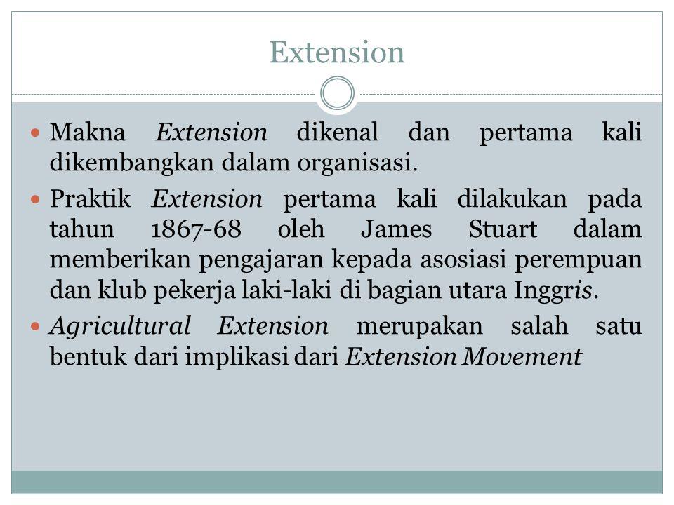 Terminologi terhadap Extension Dutch  Torch (penyuluhan) US  Extension (perkembangan) British & Jerman  Advisory work (beratung) German  Enlightenment (Aufklarung) Austrians  Furthering Korean  Rural Guidance Spanish  Capacitacion