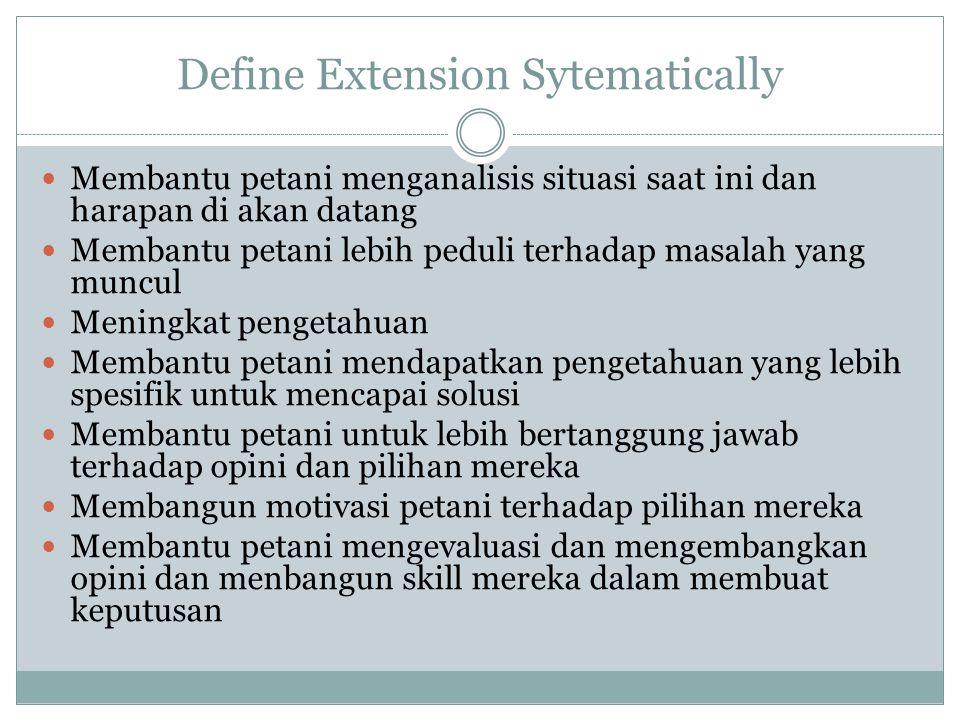 Define Extension Sytematically Membantu petani menganalisis situasi saat ini dan harapan di akan datang Membantu petani lebih peduli terhadap masalah