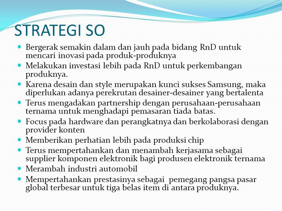 STRATEGI SO Bergerak semakin dalam dan jauh pada bidang RnD untuk mencari inovasi pada produk-produknya Melakukan investasi lebih pada RnD untuk perke