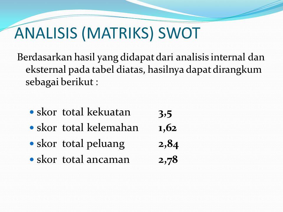 ANALISIS (MATRIKS) SWOT Berdasarkan hasil yang didapat dari analisis internal dan eksternal pada tabel diatas, hasilnya dapat dirangkum sebagai beriku