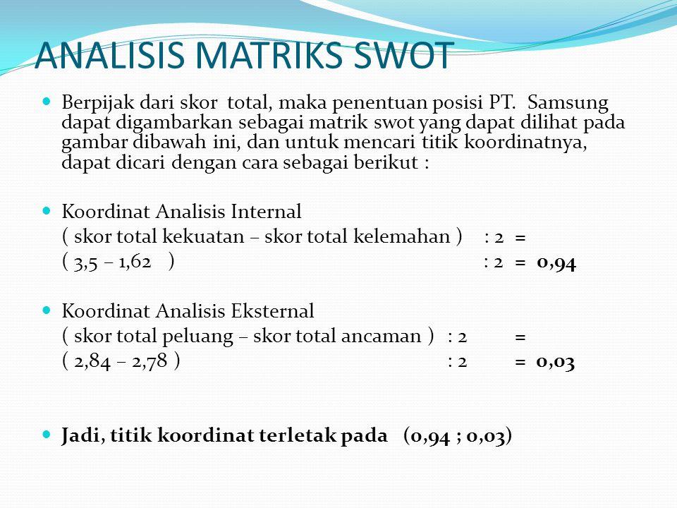 ANALISIS MATRIKS SWOT Berpijak dari skor total, maka penentuan posisi PT. Samsung dapat digambarkan sebagai matrik swot yang dapat dilihat pada gambar
