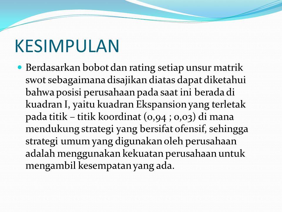 KESIMPULAN Berdasarkan bobot dan rating setiap unsur matrik swot sebagaimana disajikan diatas dapat diketahui bahwa posisi perusahaan pada saat ini be