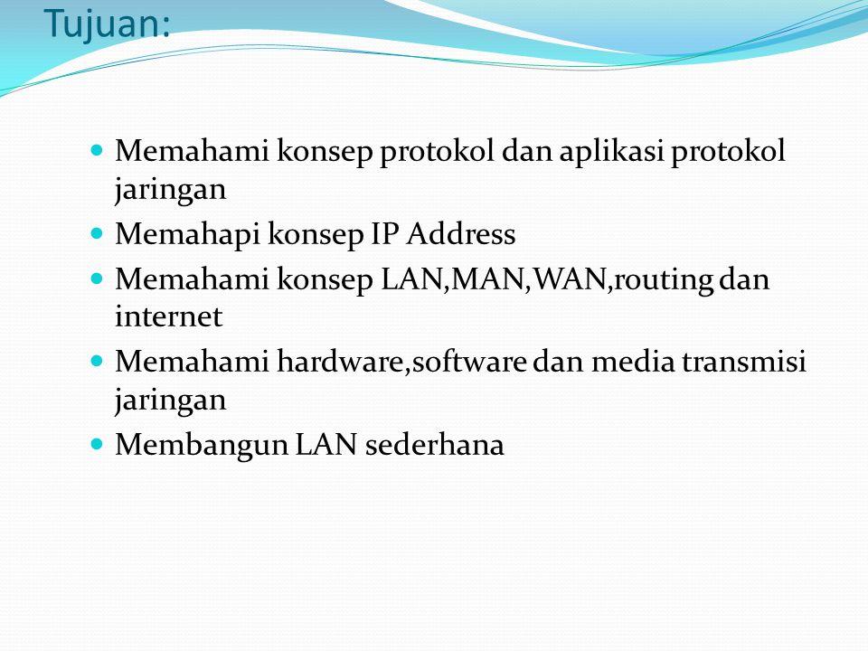 Tujuan: Memahami konsep protokol dan aplikasi protokol jaringan Memahapi konsep IP Address Memahami konsep LAN,MAN,WAN,routing dan internet Memahami h